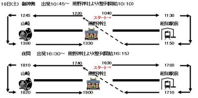 kunchi20081018-jikoku.jpg