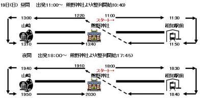 kunchi20081019-jikoku.jpg