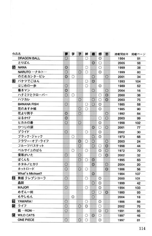 マンガ読書ガイド一覧-2:114