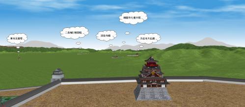 伏見城天守より眺める京洛