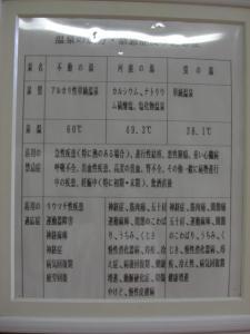 08081015湯テルメ谷川・温泉成分表