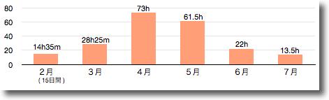 スクリーンショット(2011-08-02 15.27.58)