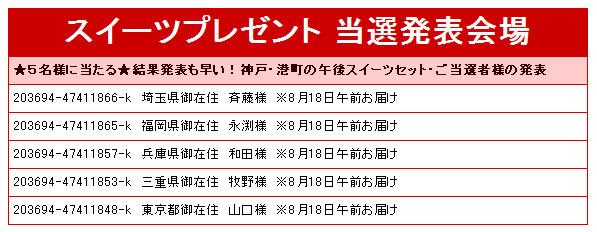 ☆-(ノ゚Д゚)八(゚Д゚ )ノ