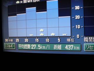 初ドライブ走行距離0705