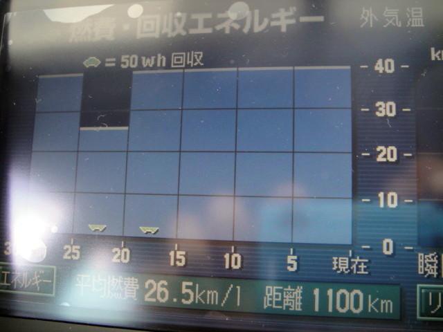 満タン1000kmオーバー