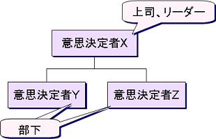 org_design.png