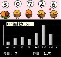 カウンター:2011_0201_0001