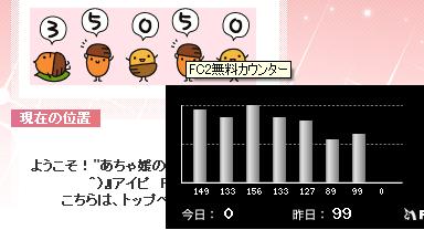 カウンター:2011_0301_0000