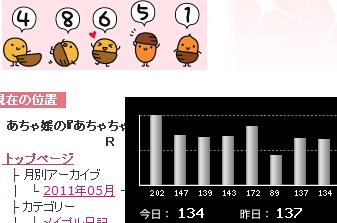 カウンター:2011_0601_2348