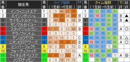総武・PT