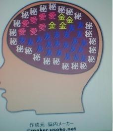 脳内メーカー(ビフォー)