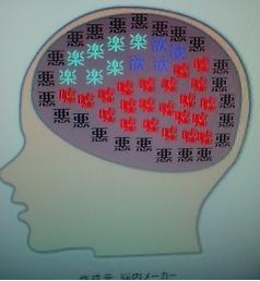 脳内メーカー(アフター)