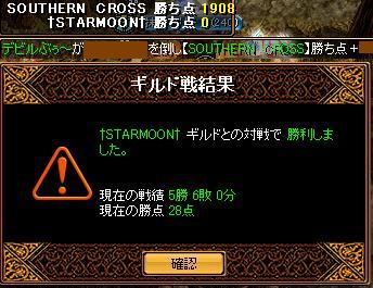2008.3.29GV 結果