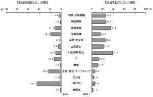 Chart_20081216081503.jpg