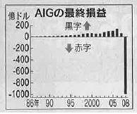 aig_chart.jpg