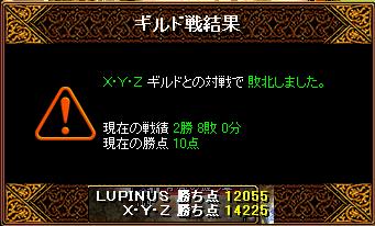 4.24Gv結果