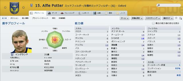 10alfiepotter_s.jpg