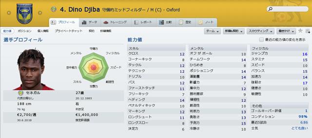 13dinodjiba_s.jpg