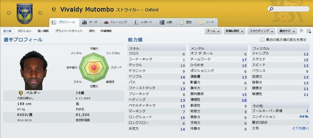 13vivaldymutombo_s.jpg