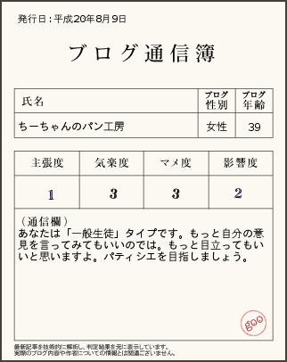 ブログ通信簿②