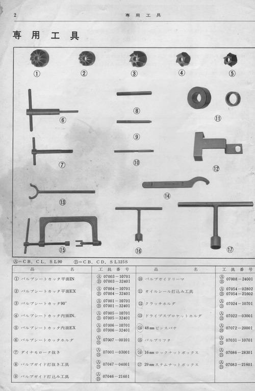 CB90・CB125S用特殊工具