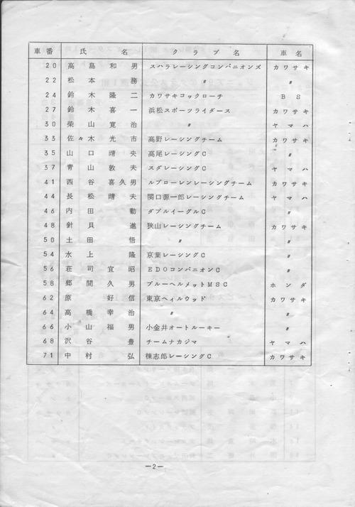 N・J90cc公式予選1組 1