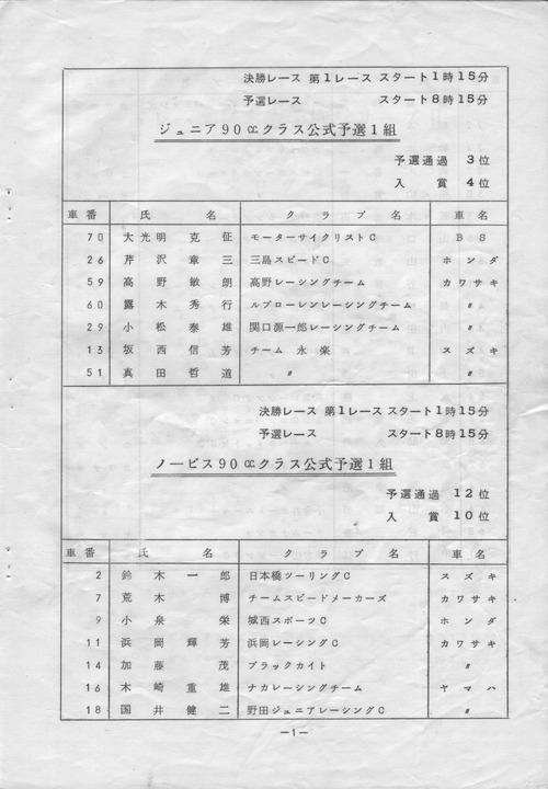 N・J90cc公式予選1組