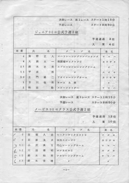 N・J90cc公式予選2組
