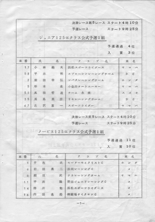 N・J125cc公式予選1組