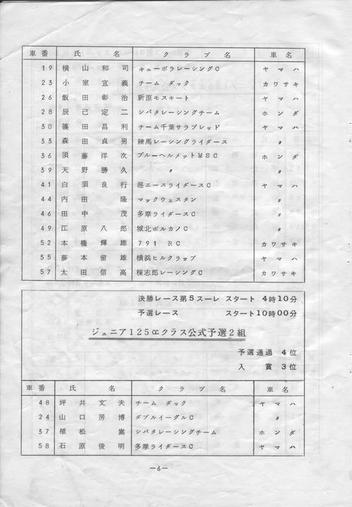 N・J125cc公式予選1組 1