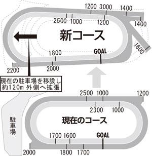 chukyo_renew.jpg