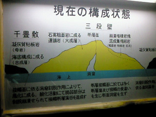 三段壁洞窟 案内板