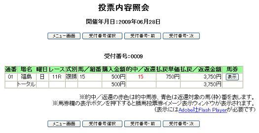 福島11R