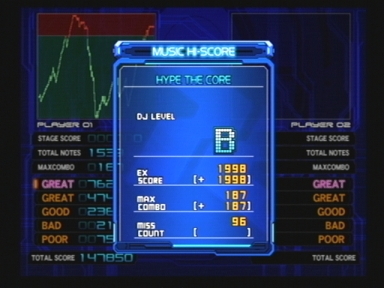 HYPE THE CORE(A)クリア