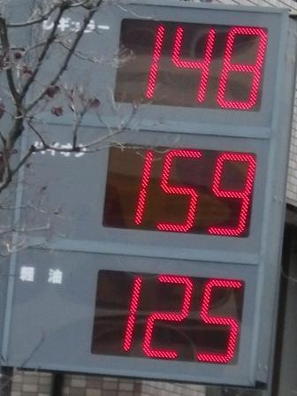 2012.3.12 今日のガソリン価格
