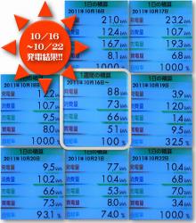 1016-1022図