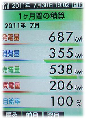 0730-1900の7月総計