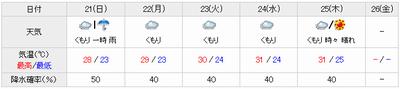8月18日までの天気予報