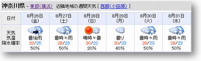 0826-31天気予報