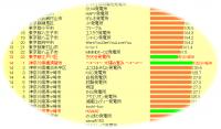 ソーラークリニック8リアル神奈川