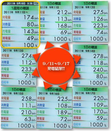 0911-0917結果