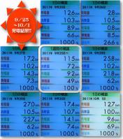 0925-1001発電結果