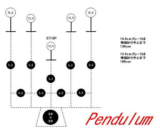 pendulum[1]