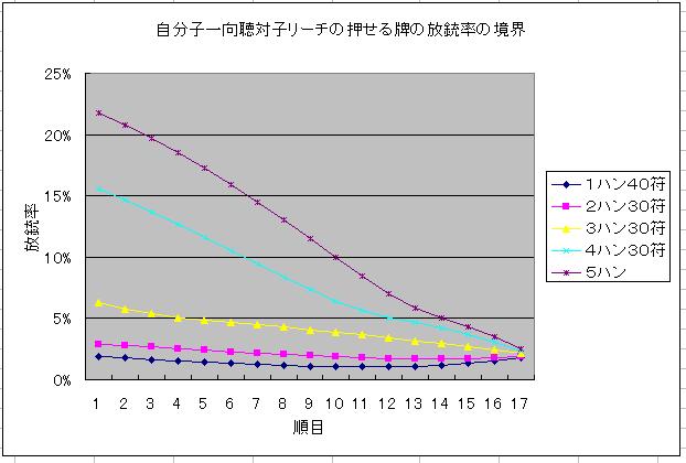 rep01-05.png