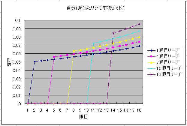 rep01-16.png