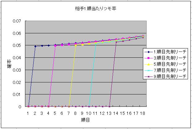 rep01-17.png