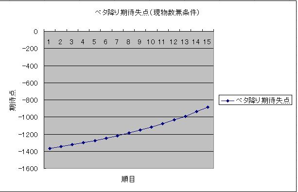 rep02-15.png