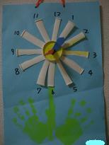 時計と手形