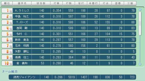 SSPミドル級7月23日打撃