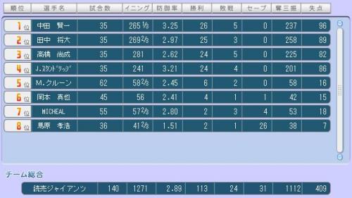 SSPミドル級7月23日投球